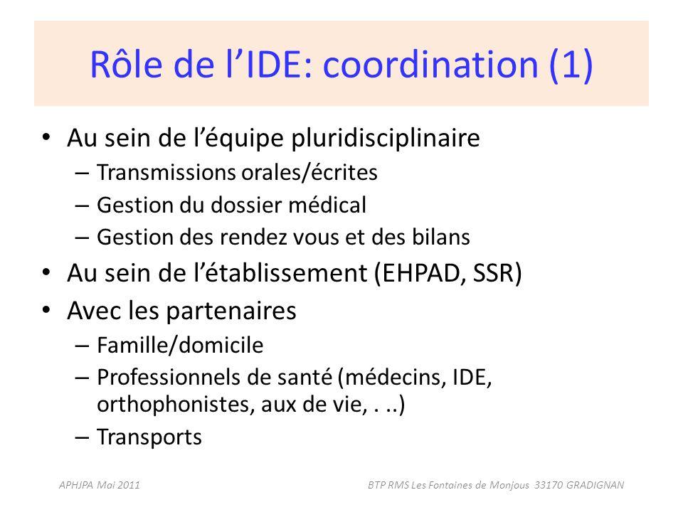 Rôle de lIDE: coordination (1) Au sein de léquipe pluridisciplinaire – Transmissions orales/écrites – Gestion du dossier médical – Gestion des rendez