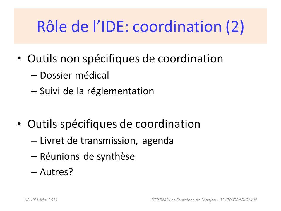Rôle de lIDE: coordination (2) Outils non spécifiques de coordination – Dossier médical – Suivi de la réglementation Outils spécifiques de coordinatio