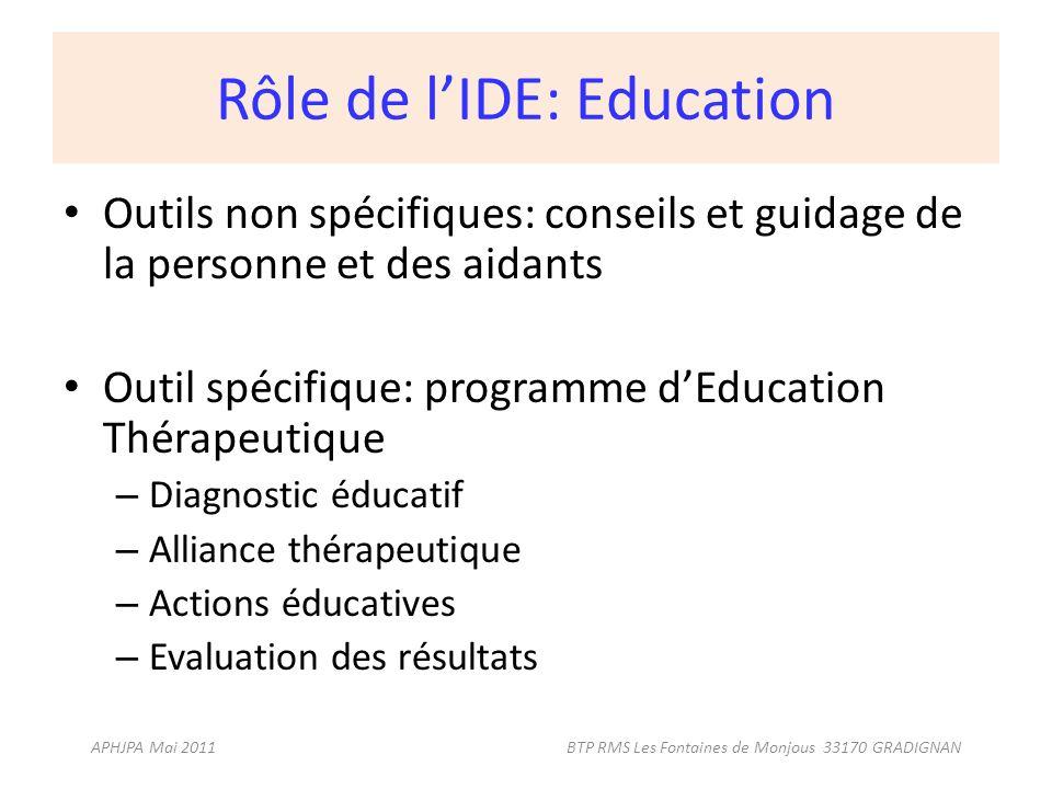 Rôle de lIDE: Education Outils non spécifiques: conseils et guidage de la personne et des aidants Outil spécifique: programme dEducation Thérapeutique