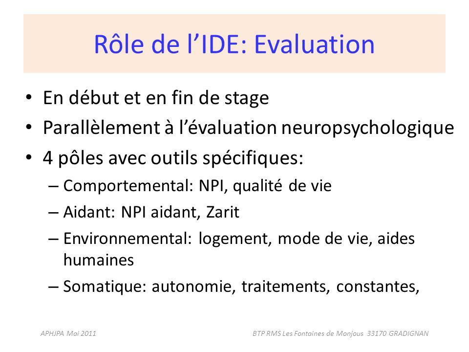 Rôle de lIDE: Evaluation En début et en fin de stage Parallèlement à lévaluation neuropsychologique 4 pôles avec outils spécifiques: – Comportemental: