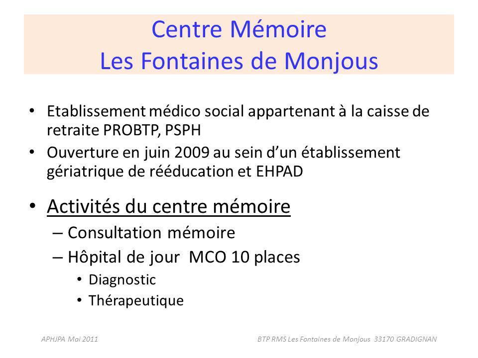 Centre Mémoire Les Fontaines de Monjous Etablissement médico social appartenant à la caisse de retraite PROBTP, PSPH Ouverture en juin 2009 au sein du