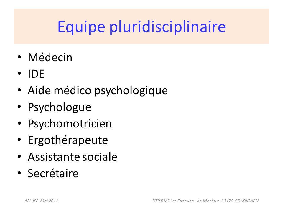 Equipe pluridisciplinaire Médecin IDE Aide médico psychologique Psychologue Psychomotricien Ergothérapeute Assistante sociale Secrétaire APHJPA Mai 20
