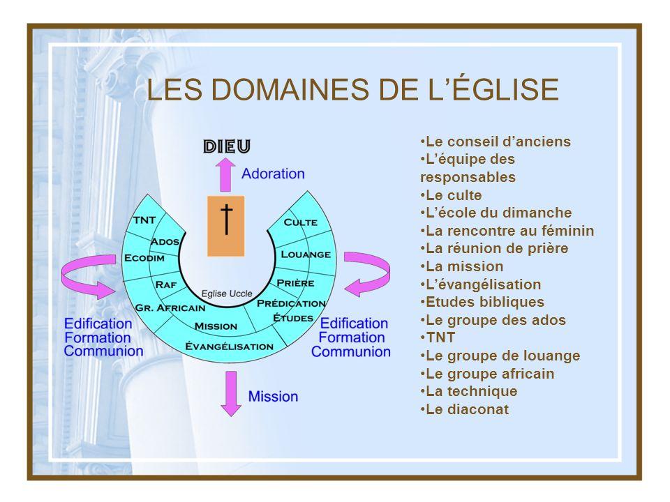 MISSION PROJETS 2012 En collaboration avec OMEGA FRANCE 1.