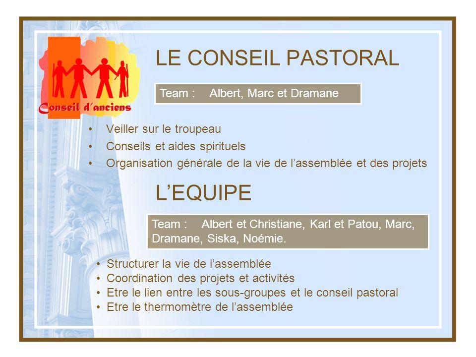 LE CONSEIL PASTORAL Veiller sur le troupeau Conseils et aides spirituels Organisation générale de la vie de lassemblée et des projets Team : Albert, M