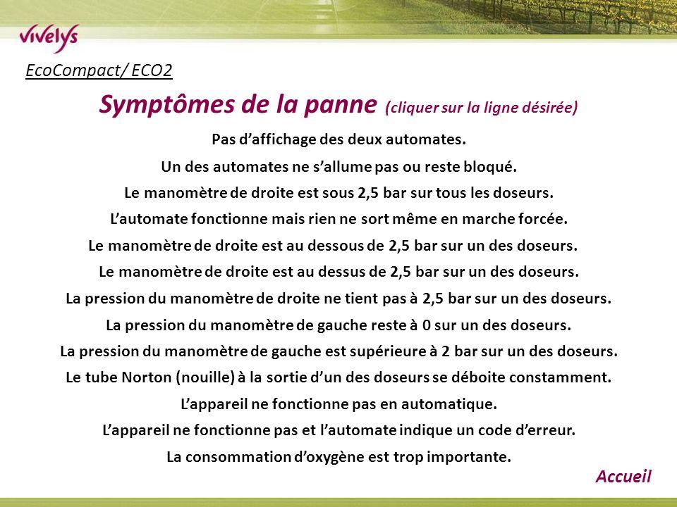EcoCompact/ ECO2 Accueil Symptômes de la panne (cliquer sur la ligne désirée) Pas daffichage des deux automates.
