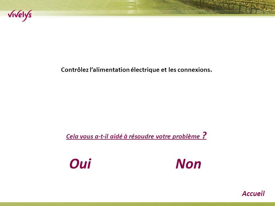 Contrôlez lalimentation électrique et les connexions.