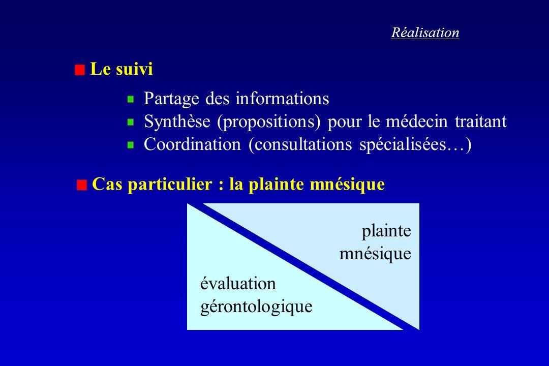 Réalisation Le suivi Partage des informations Synthèse (propositions) pour le médecin traitant Coordination (consultations spécialisées…) évaluation g