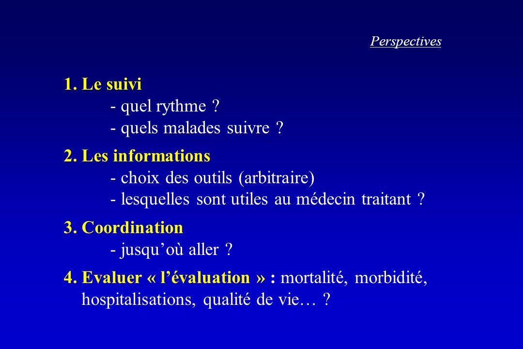 Perspectives 1. Le suivi - quel rythme ? - quels malades suivre ? 2. Les informations - choix des outils (arbitraire) - lesquelles sont utiles au méde