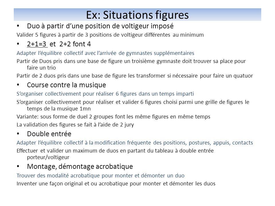 Ex: Situations figures Duo à partir dune position de voltigeur imposé Valider 5 figures à partir de 3 positions de voltigeur différentes au minimum 2+