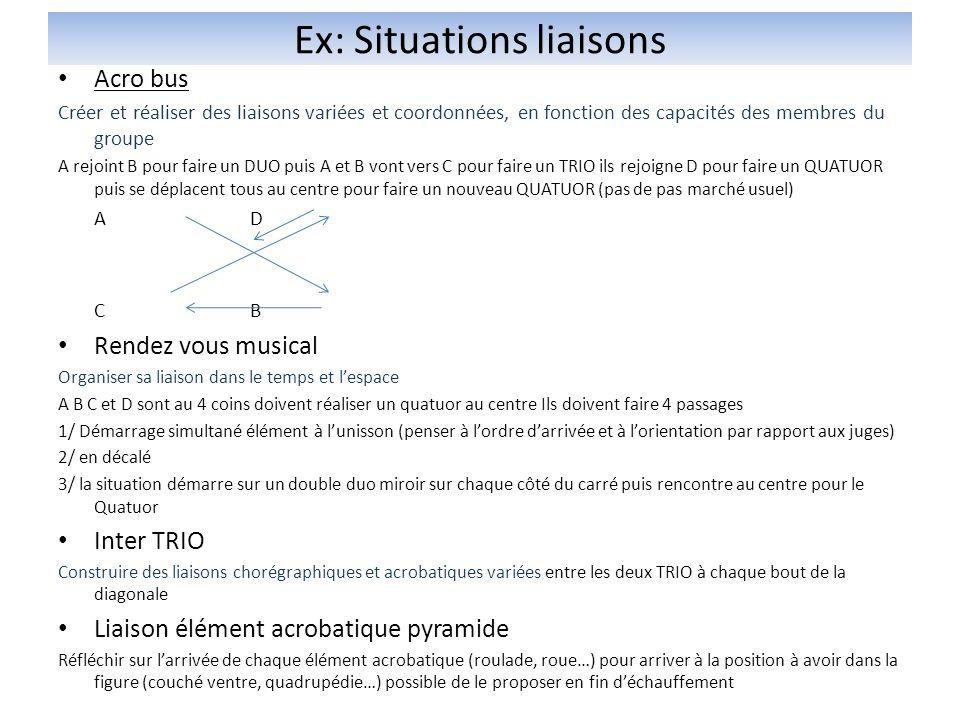 Ex: Situations liaisons Acro bus Créer et réaliser des liaisons variées et coordonnées, en fonction des capacités des membres du groupe A rejoint B po