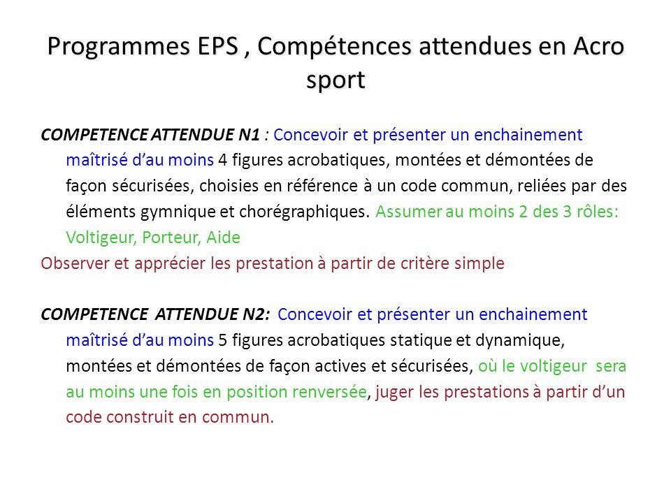 Programmes EPS, Compétences attendues en Acro sport COMPETENCE ATTENDUE N1 : Concevoir et présenter un enchainement maîtrisé dau moins 4 figures acrob