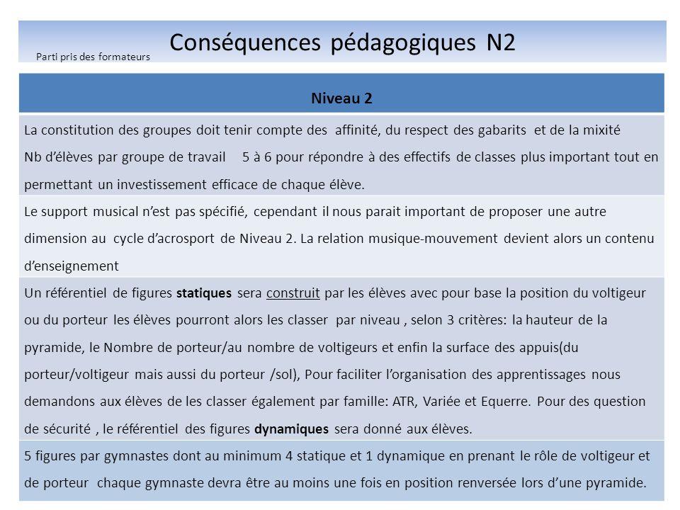 Conséquences pédagogiques N2 Parti pris des formateurs Niveau 2 La constitution des groupes doit tenir compte des affinité, du respect des gabarits et