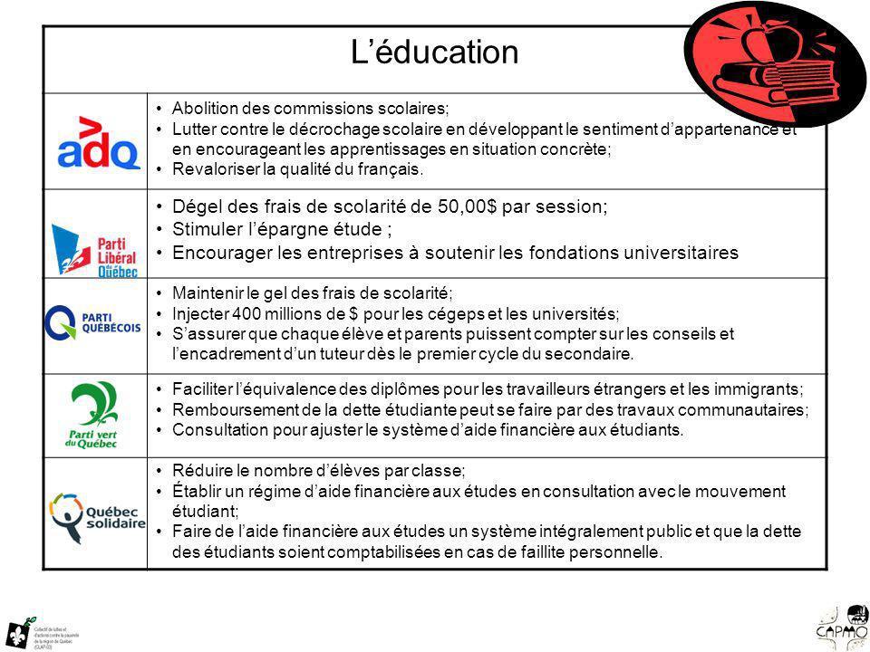 Léducation Abolition des commissions scolaires; Lutter contre le décrochage scolaire en développant le sentiment dappartenance et en encourageant les apprentissages en situation concrète; Revaloriser la qualité du français.