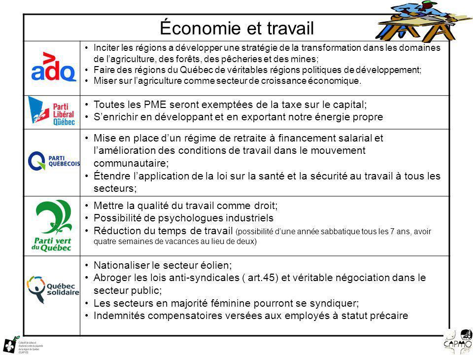 Économie et travail Inciter les régions a développer une stratégie de la transformation dans les domaines de lagriculture, des forêts, des pêcheries et des mines; Faire des régions du Québec de véritables régions politiques de développement; Miser sur lagriculture comme secteur de croissance économique.