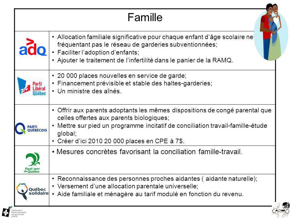 Famille Allocation familiale significative pour chaque enfant dâge scolaire ne fréquentant pas le réseau de garderies subventionnées; Faciliter ladoption denfants; Ajouter le traitement de linfertilité dans le panier de la RAMQ.