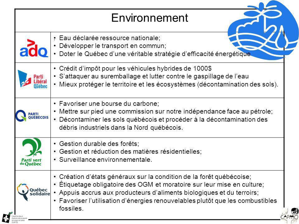 Environnement.
