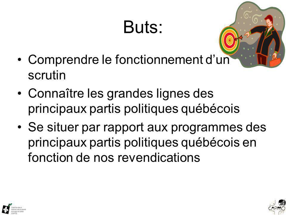 Buts: Comprendre le fonctionnement dun scrutin Connaître les grandes lignes des principaux partis politiques québécois Se situer par rapport aux programmes des principaux partis politiques québécois en fonction de nos revendications
