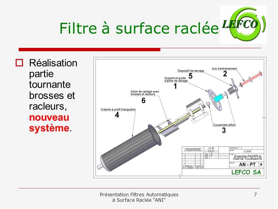 Présentation Filtres Automatiques à Surface Raclée ANI 18 Entretien-Démontage Pour remplacer les brosses et racleurs, dévisser les 2 vis HM4 à laide dune clé plate de 7, retirer chaque brosse et racleur.