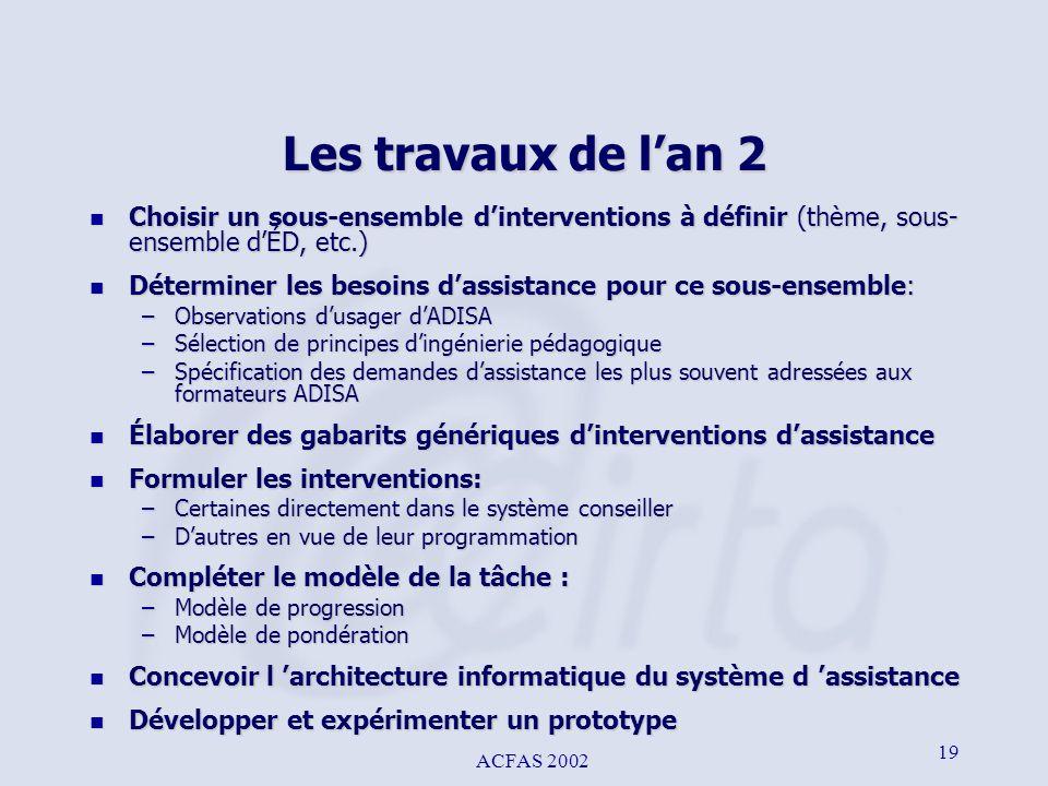 ACFAS 2002 19 Les travaux de lan 2 n Choisir un sous-ensemble dinterventions à définir (thème, sous- ensemble dÉD, etc.) n Déterminer les besoins dass