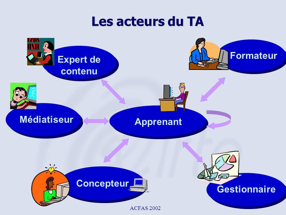 ACFAS 2002 2 Apprenant Les acteurs du TA Concepteur Formateur Gestionnaire Expert de contenu Médiatiseur