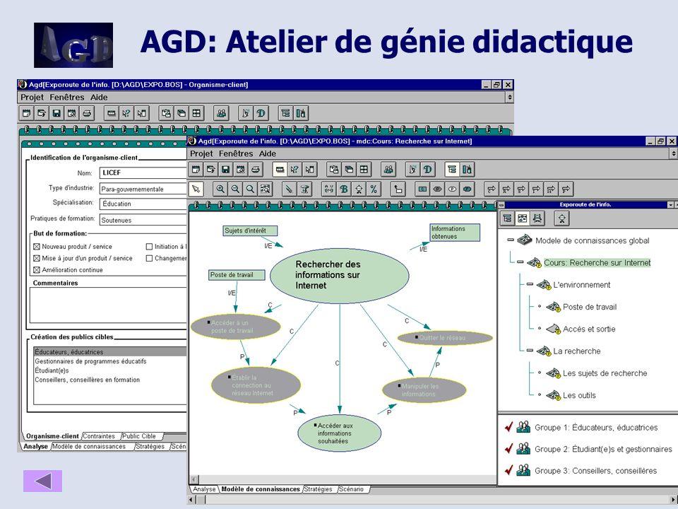 ACFAS 2002 22 AGD: Atelier de génie didactique