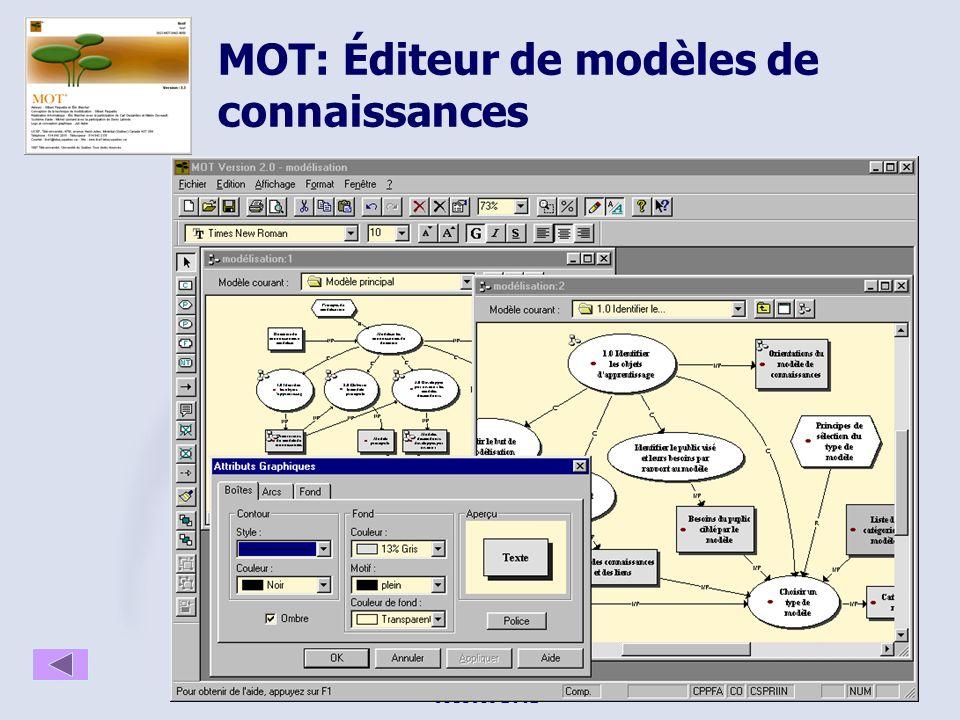 ACFAS 2002 23 MOT: Éditeur de modèles de connaissances