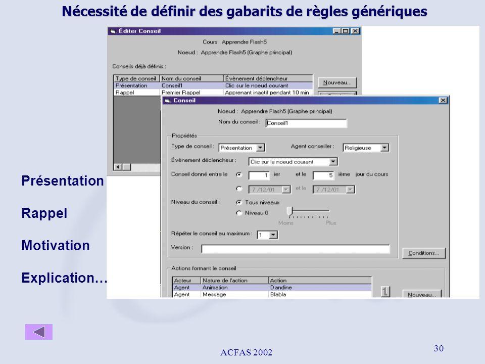 ACFAS 2002 30 Nécessité de définir des gabarits de règles génériques Présentation Rappel Motivation Explication…
