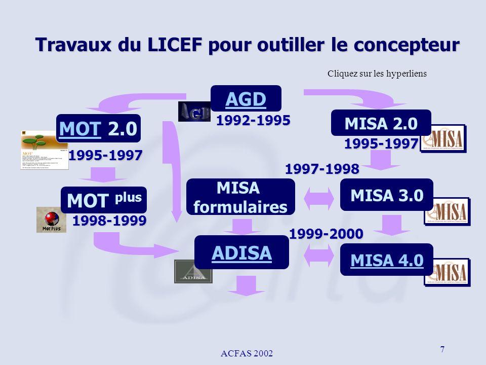 ACFAS 2002 7 Travaux du LICEF pour outiller le concepteur AGD1992-1995 MISA 3.0 MISA formulaires 1997-1998 ADISA1999-2000 MOT plus 1998-1999 MISA 2.0