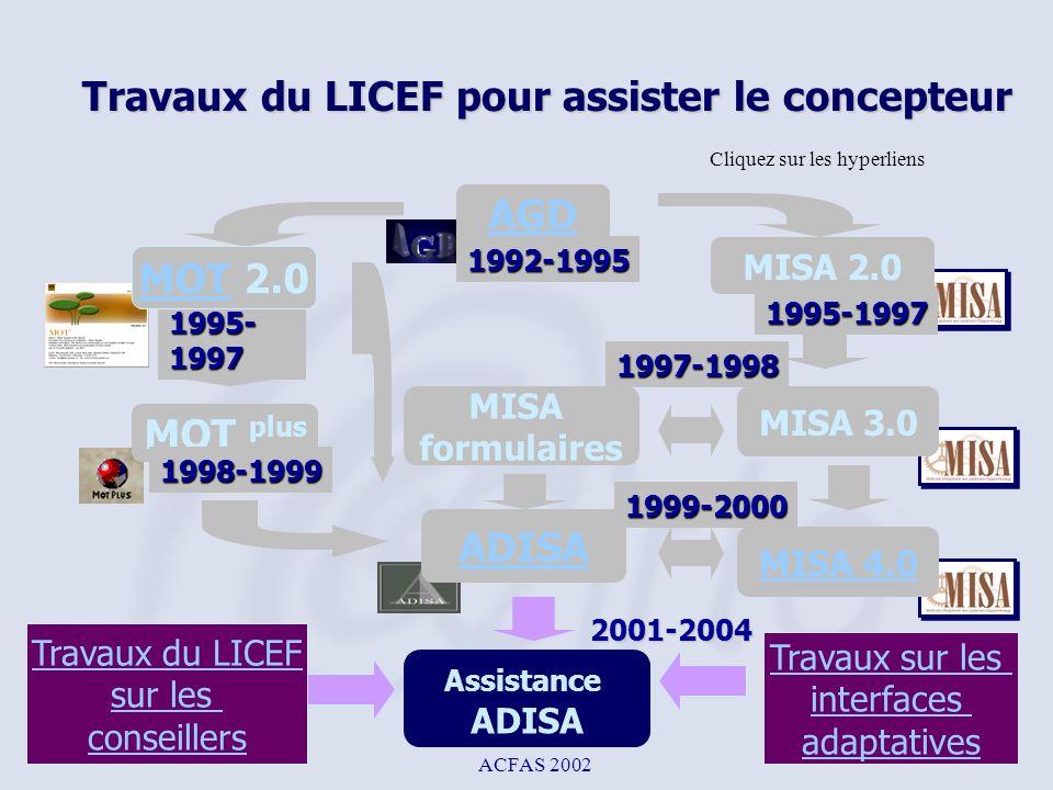 ACFAS 2002 8 Travaux du LICEF pour assister le concepteur AGD1992-1995 MISA 3.0 MISA formulaires 1997-1998 ADISA1999-2000 MOT plus 1998-1999 MISA 2.0