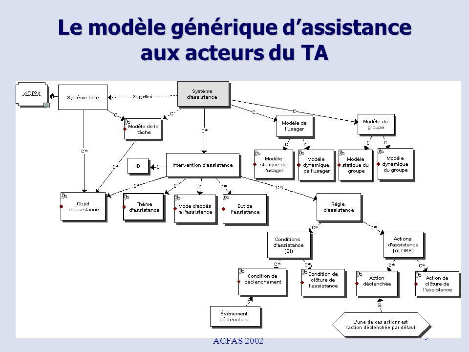 ACFAS 2002 9 Le modèle générique dassistance aux acteurs du TA