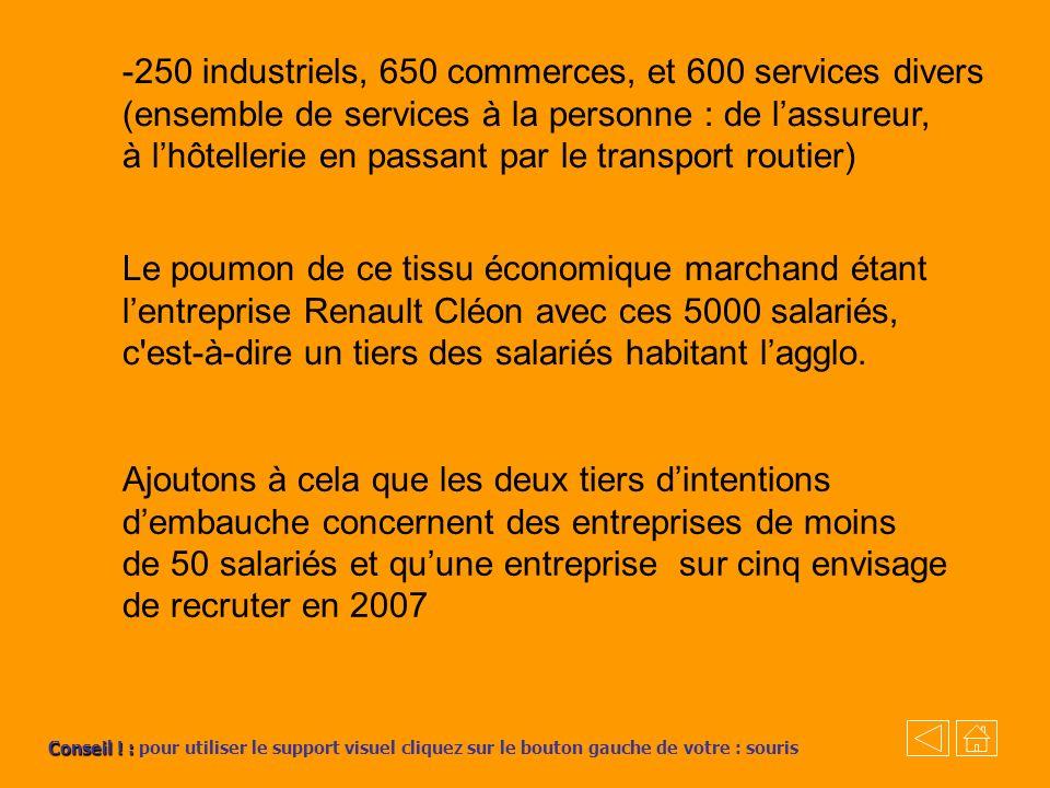 -250 industriels, 650 commerces, et 600 services divers (ensemble de services à la personne : de lassureur, à lhôtellerie en passant par le transport