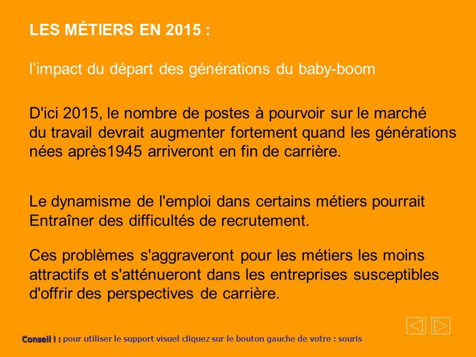 LES MÉTIERS EN 2015 : limpact du départ des générations du baby-boom D ici 2015, le nombre de postes à pourvoir sur le marché du travail devrait augmenter fortement quand les générations nées après1945 arriveront en fin de carrière.