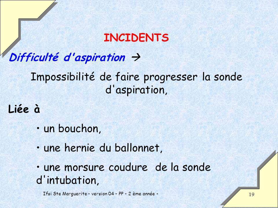 Ifsi Ste Marguerite - version 04 - PP - 2 ème année - 19 INCIDENTS Difficulté d'aspiration Impossibilité de faire progresser la sonde d'aspiration, Li