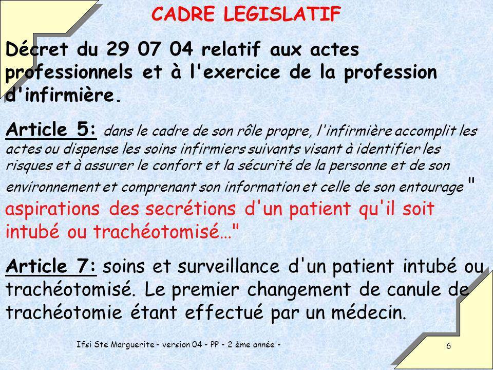 Ifsi Ste Marguerite - version 04 - PP - 2 ème année - 6 CADRE LEGISLATIF Décret du 29 07 04 relatif aux actes professionnels et à l exercice de la profession d infirmière.