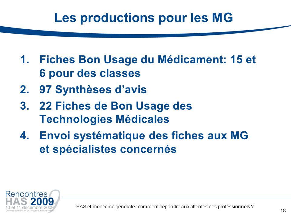 Les productions pour les MG 1.Fiches Bon Usage du Médicament: 15 et 6 pour des classes 2.97 Synthèses davis 3.22 Fiches de Bon Usage des Technologies