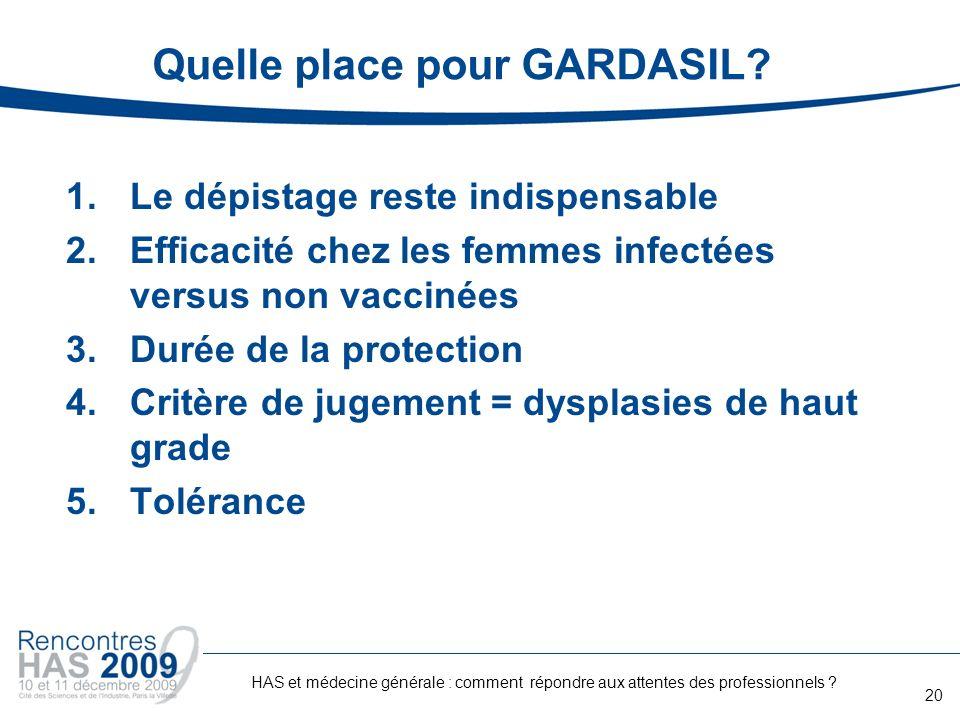 Quelle place pour GARDASIL? 1.Le dépistage reste indispensable 2.Efficacité chez les femmes infectées versus non vaccinées 3.Durée de la protection 4.