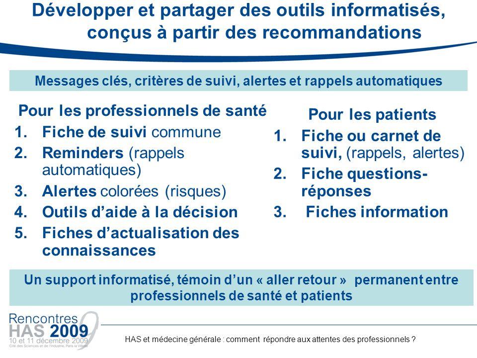 Développer et partager des outils informatisés, conçus à partir des recommandations Pour les professionnels de santé 1.Fiche de suivi commune 2.Remind