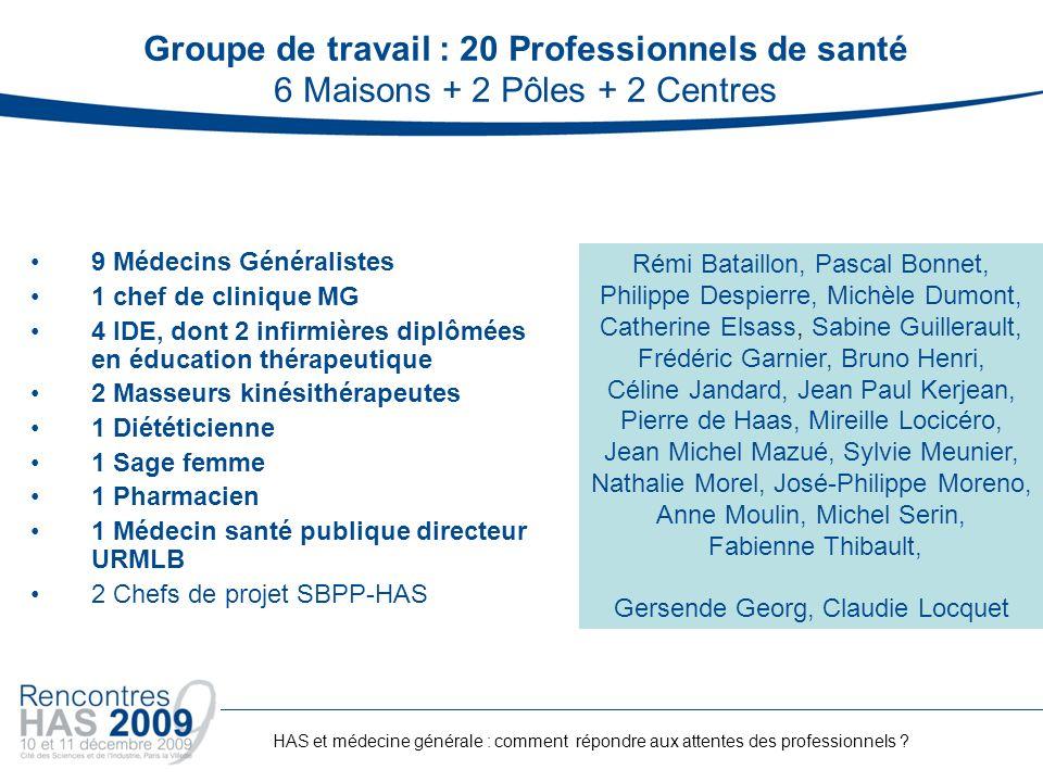 9 Médecins Généralistes 1 chef de clinique MG 4 IDE, dont 2 infirmières diplômées en éducation thérapeutique 2 Masseurs kinésithérapeutes 1 Diététicie