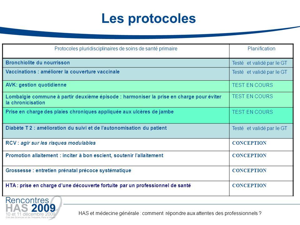 Les protocoles Protocoles pluridisciplinaires de soins de santé primairePlanification Bronchiolite du nourrissonTesté et validé par le GT Vaccinations