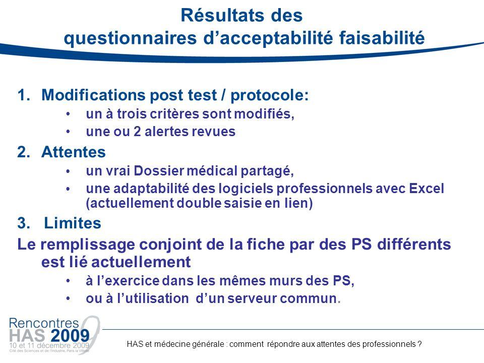 Résultats des questionnaires dacceptabilité faisabilité 1.Modifications post test / protocole: un à trois critères sont modifiés, une ou 2 alertes rev