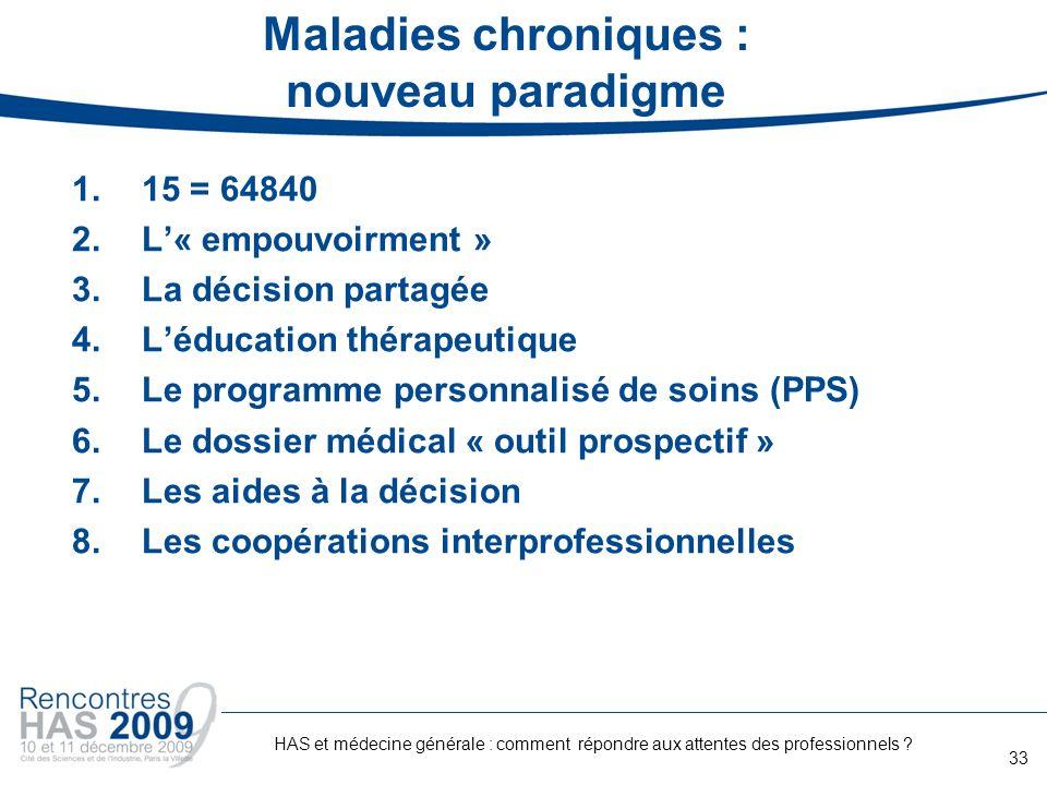 Maladies chroniques : nouveau paradigme 1.15 = 64840 2.L« empouvoirment » 3.La décision partagée 4.Léducation thérapeutique 5.Le programme personnalis