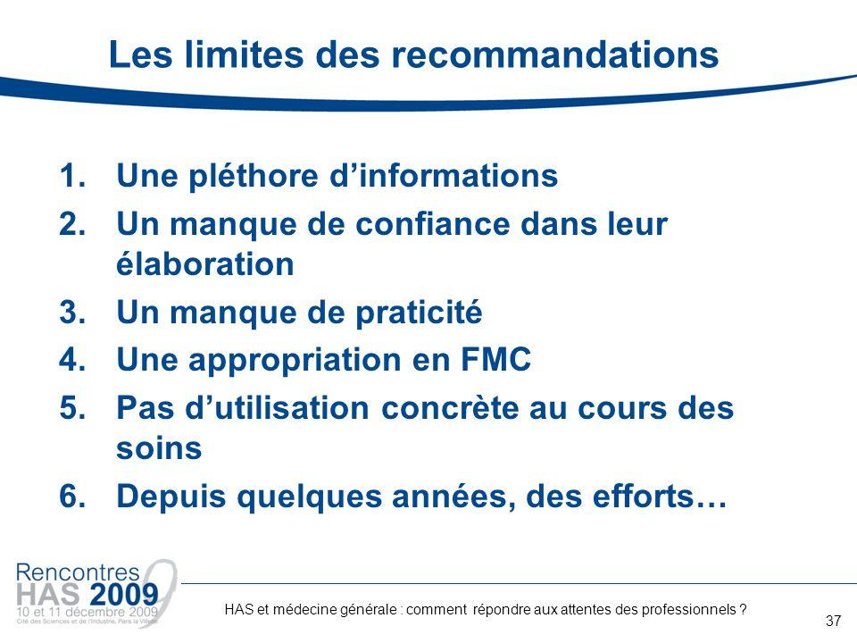 Les limites des recommandations 1.Une pléthore dinformations 2.Un manque de confiance dans leur élaboration 3.Un manque de praticité 4.Une appropriati