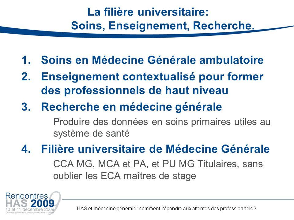 La filière universitaire: Soins, Enseignement, Recherche. 1.Soins en Médecine Générale ambulatoire 2.Enseignement contextualisé pour former des profes