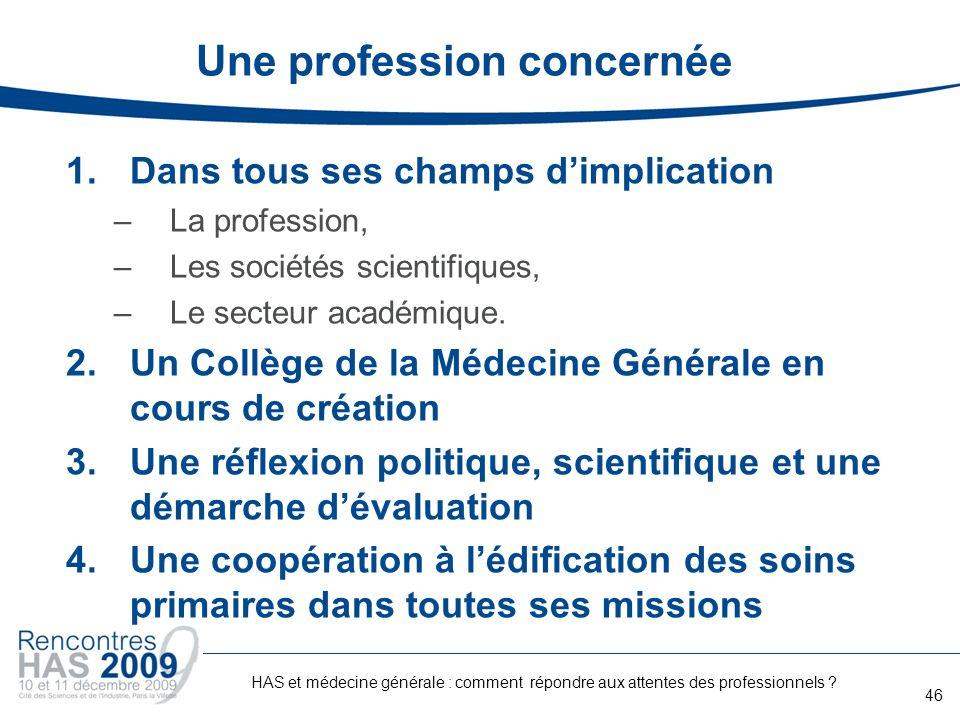 Une profession concernée 1.Dans tous ses champs dimplication –La profession, –Les sociétés scientifiques, –Le secteur académique. 2.Un Collège de la M