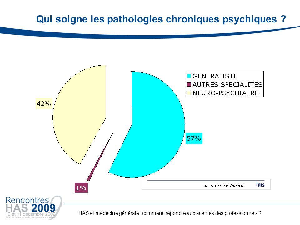 Qui soigne les pathologies chroniques psychiques ? HAS et médecine générale : comment répondre aux attentes des professionnels ?
