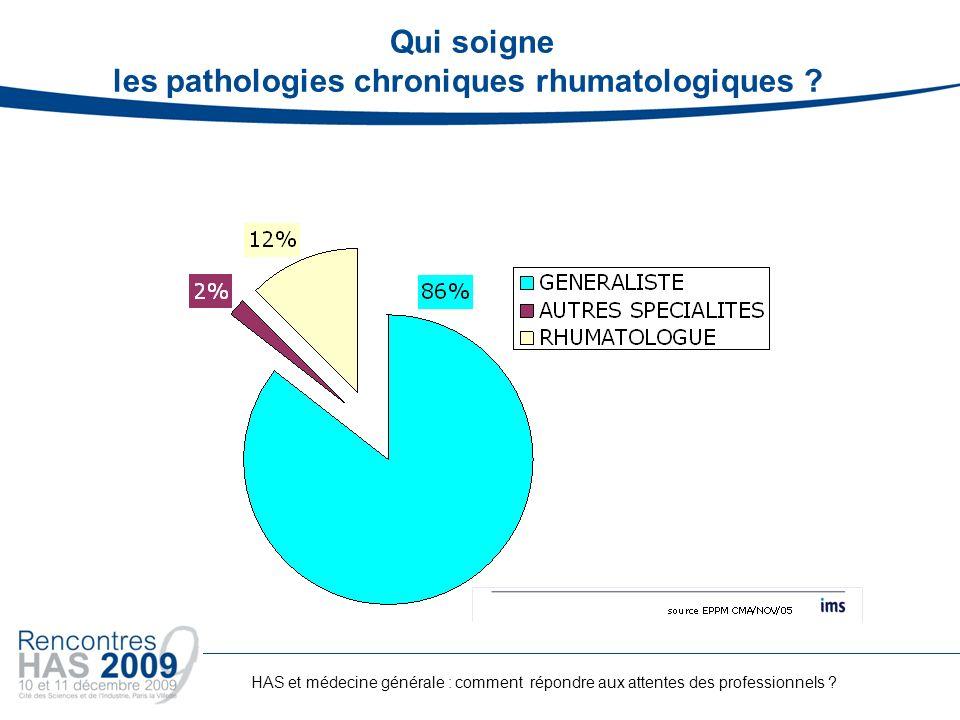 Qui soigne les pathologies chroniques rhumatologiques ? HAS et médecine générale : comment répondre aux attentes des professionnels ?