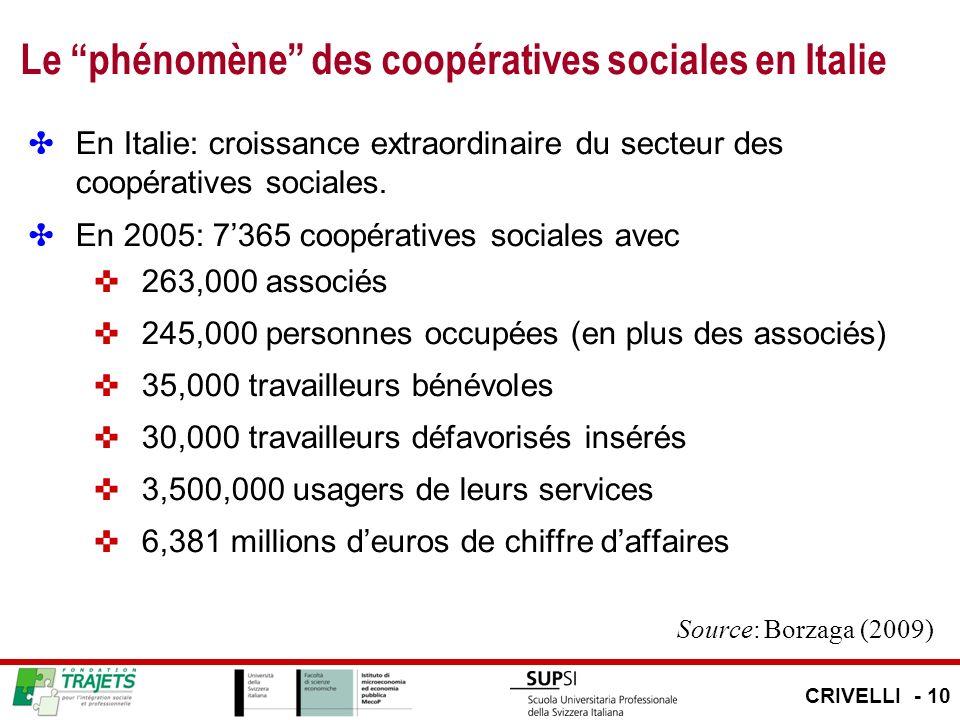 Le phénomène des coopératives sociales en Italie En Italie: croissance extraordinaire du secteur des coopératives sociales. En 2005: 7365 coopératives