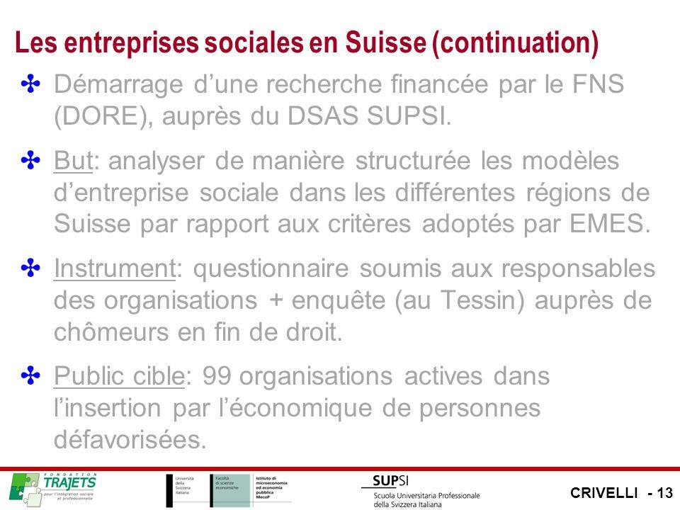 Les entreprises sociales en Suisse (continuation) Démarrage dune recherche financée par le FNS (DORE), auprès du DSAS SUPSI. But: analyser de manière