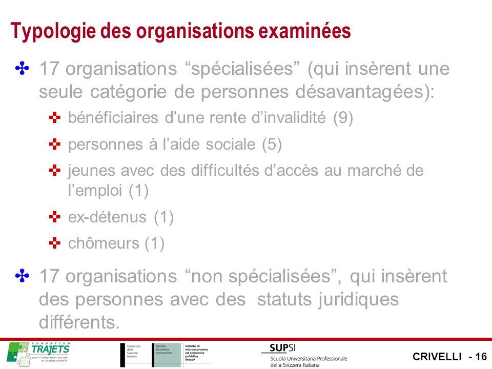 Typologie des organisations examinées 17 organisations spécialisées (qui insèrent une seule catégorie de personnes désavantagées): bénéficiaires dune