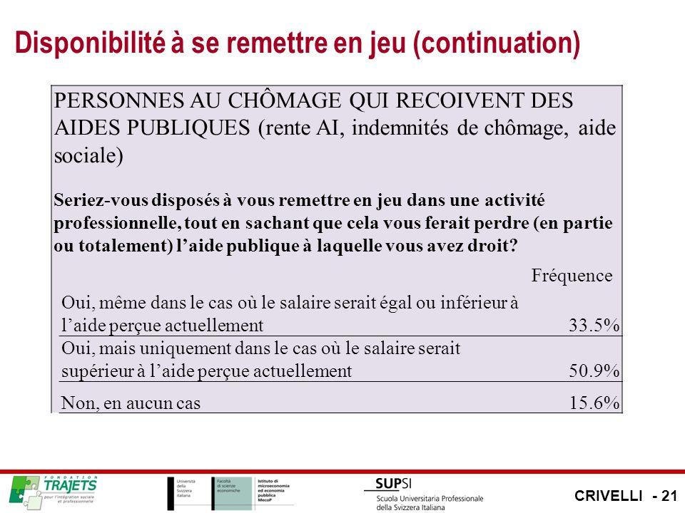 Disponibilité à se remettre en jeu (continuation) CRIVELLI - 21 PERSONNES AU CHÔMAGE QUI RECOIVENT DES AIDES PUBLIQUES (rente AI, indemnités de chômag